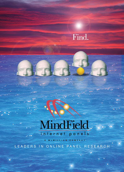 Mindfield online panel